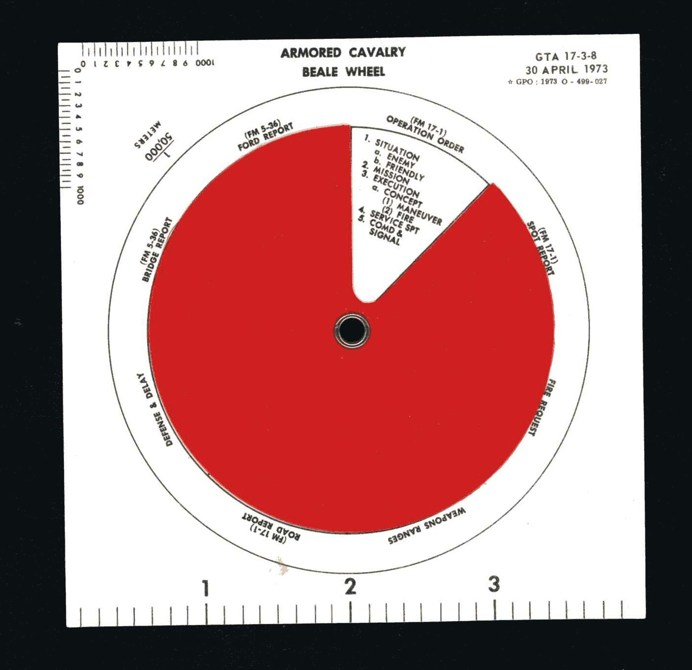 The Armoured Cavalry Beale Wheel   Calculating