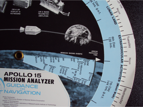 Apollo 15 Mission Analyzer 2