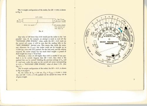 RAND Rocket Perfrmance Manual 1