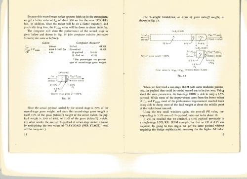 RAND Rocket Perfrmance Manual 2
