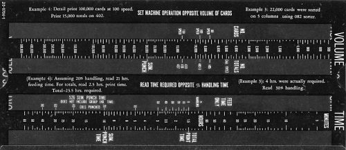 punched card load calculator 01