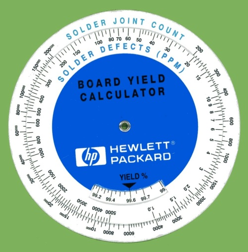 HP Board Yield Calculator 1