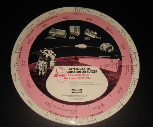 Apollo 16 Mission Analyzer 1