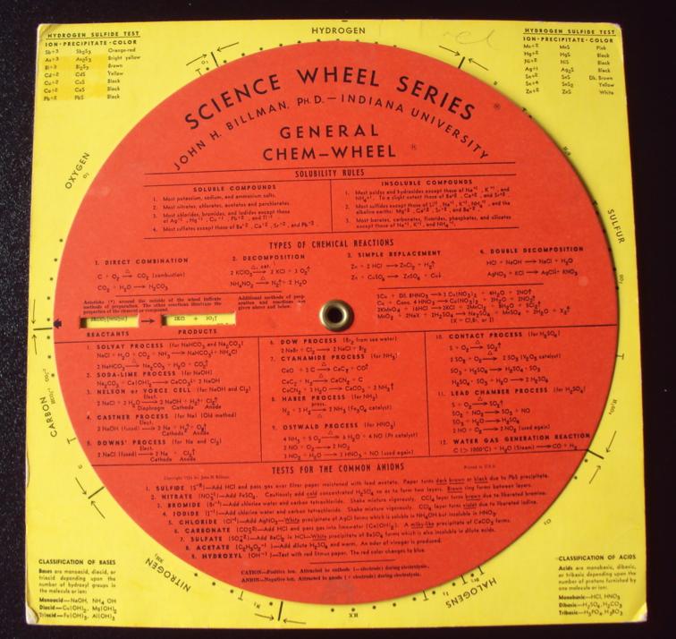 volvelles wheel charts and slide charts calculating