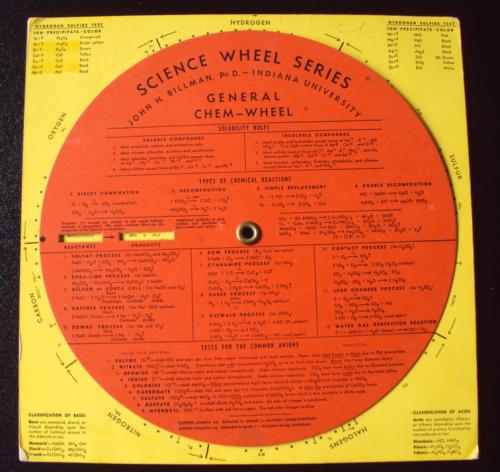 volvelle wheel chart slide chart 545