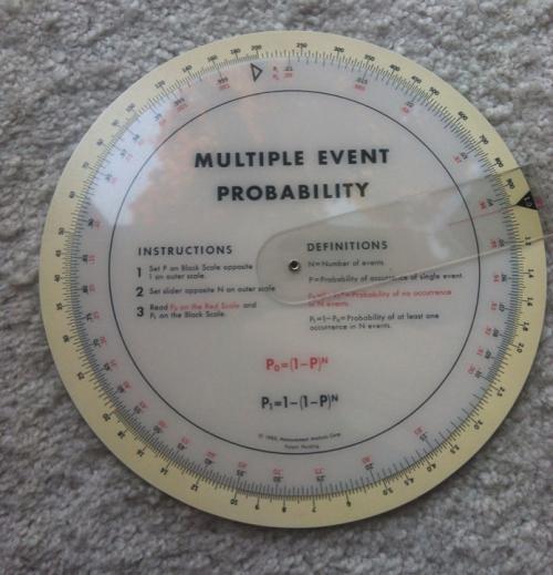 Volvelle wheel chart slide chart 580
